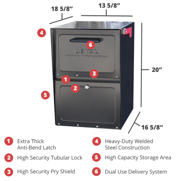Black mailbox dimensions and features